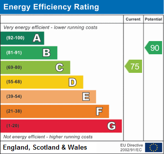 EPC Shaftesbury Energy Performance Certificate